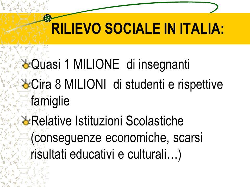 RILIEVO SOCIALE IN ITALIA:
