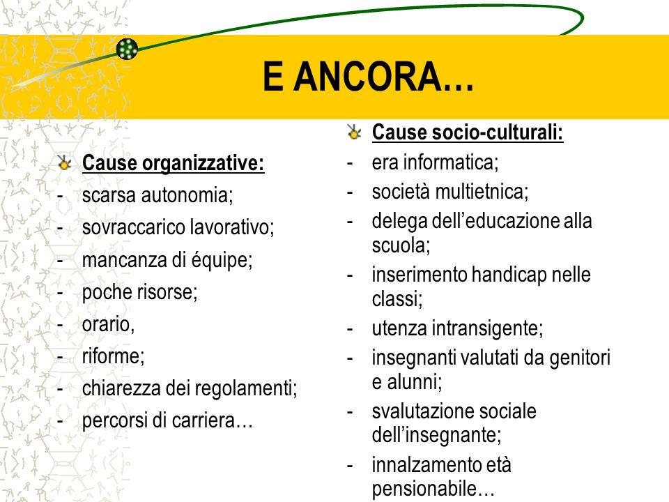 E ANCORA… Cause socio-culturali: era informatica; Cause organizzative: