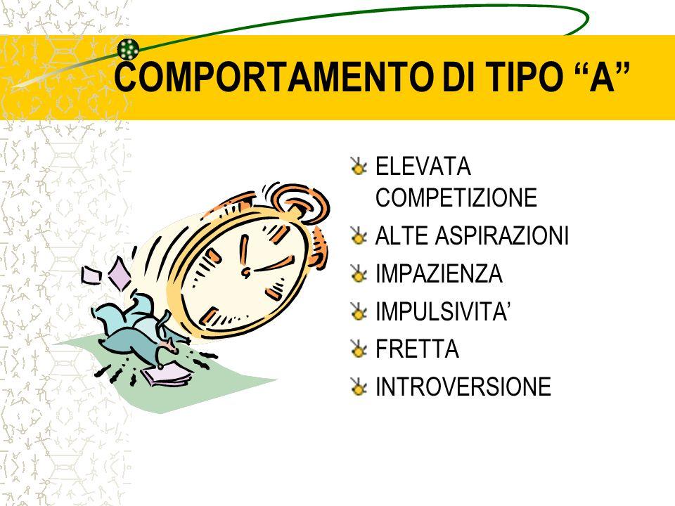 COMPORTAMENTO DI TIPO A