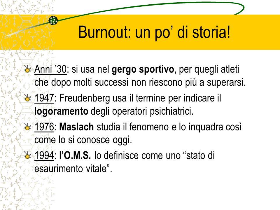 Burnout: un po' di storia!