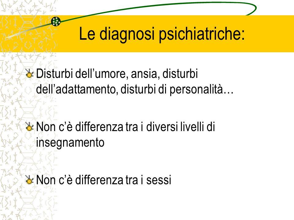 Le diagnosi psichiatriche: