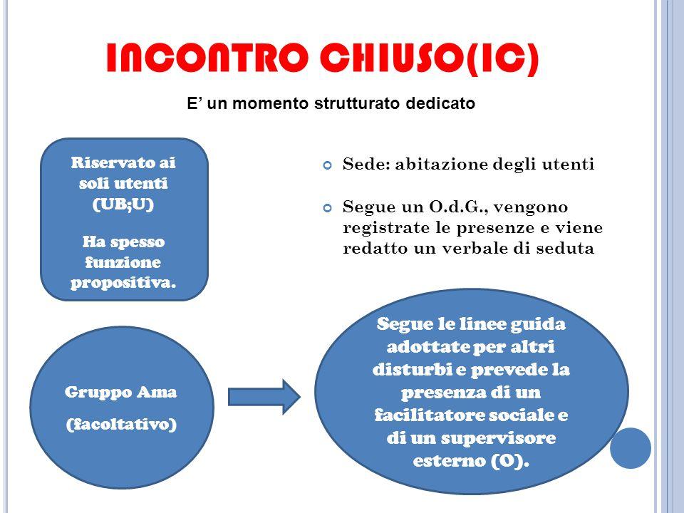 INCONTRO CHIUSO(IC) E' un momento strutturato dedicato. Riservato ai soli utenti (UB;U) Ha spesso funzione propositiva.