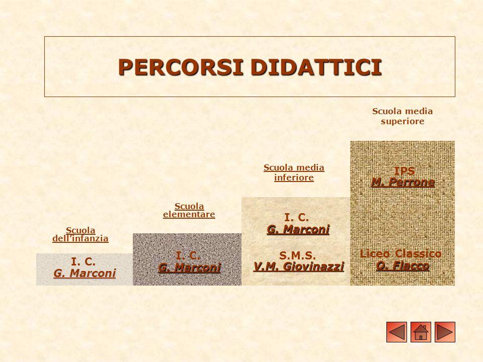 PERCORSI DIDATTICI IPS M. Perrone I. C. G. Marconi I. C. S.M.S.