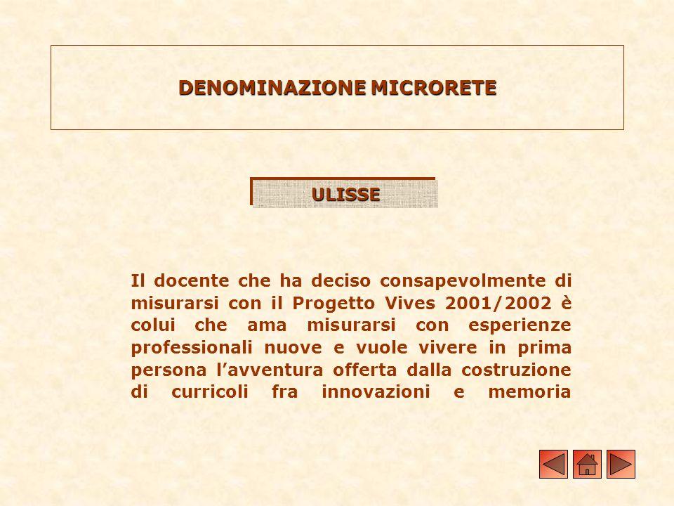 DENOMINAZIONE MICRORETE