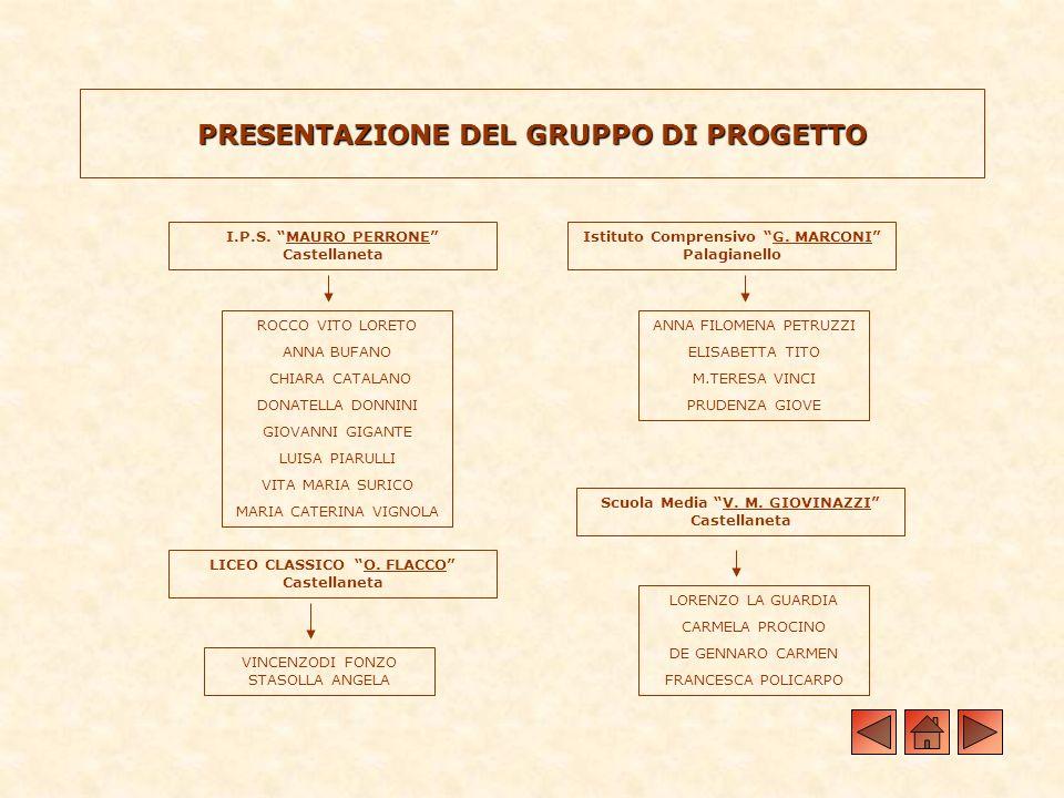 PRESENTAZIONE DEL GRUPPO DI PROGETTO