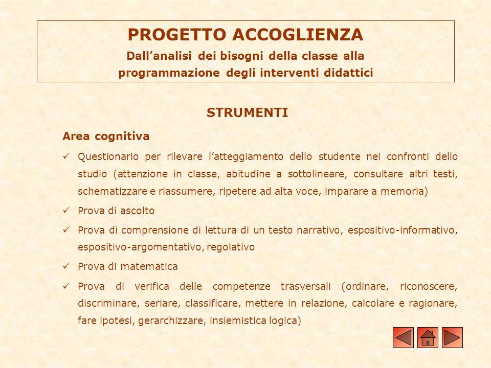 PROGETTO ACCOGLIENZA Dall'analisi dei bisogni della classe alla programmazione degli interventi didattici