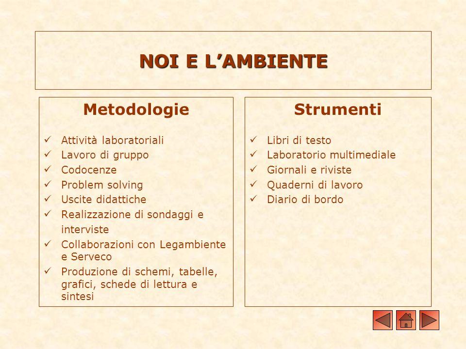 NOI E L'AMBIENTE Metodologie Strumenti Attività laboratoriali