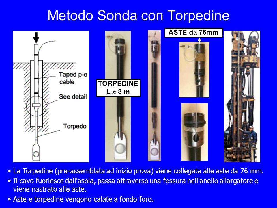 Metodo Sonda con Torpedine