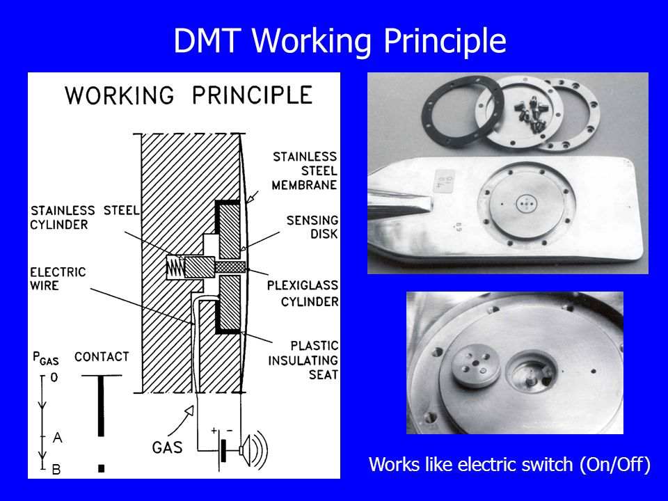 DMT Working Principle A B Works like electric switch (On/Off)