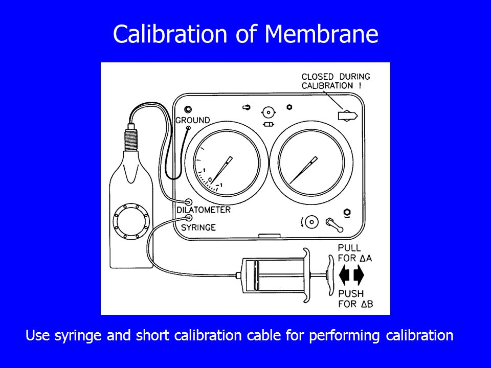 Calibration of Membrane