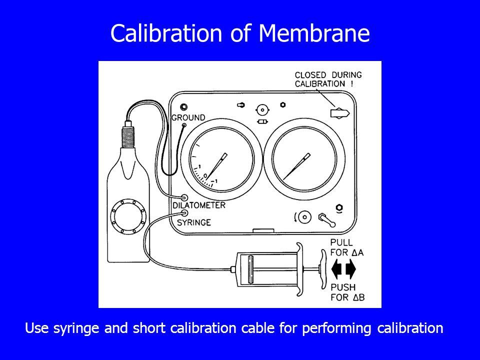 Calibration of Membrane