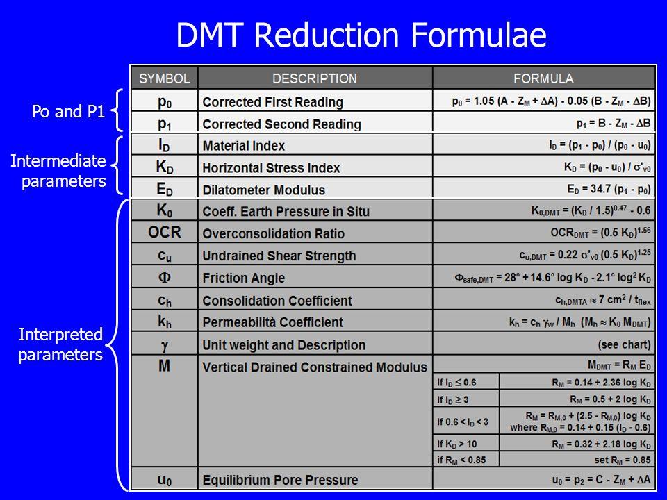DMT Reduction Formulae