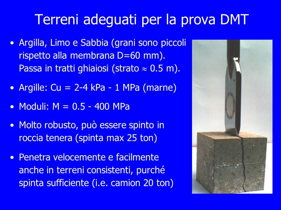 Terreni adeguati per la prova DMT