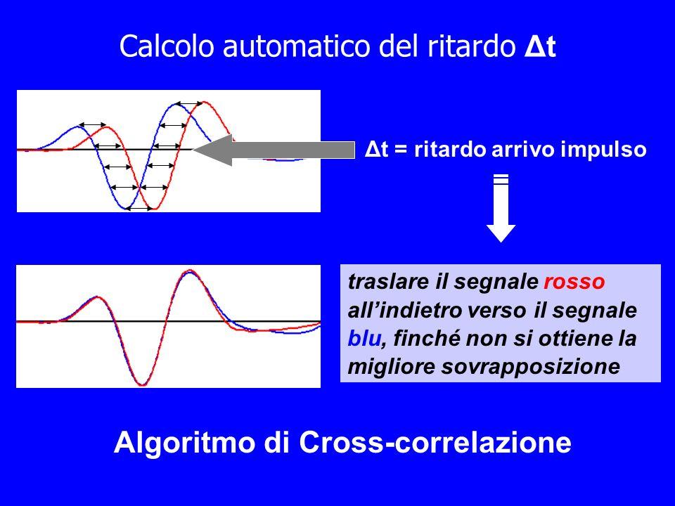 Calcolo automatico del ritardo Δt