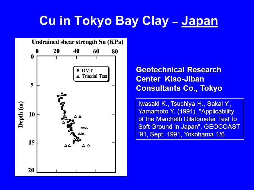 Cu in Tokyo Bay Clay – Japan