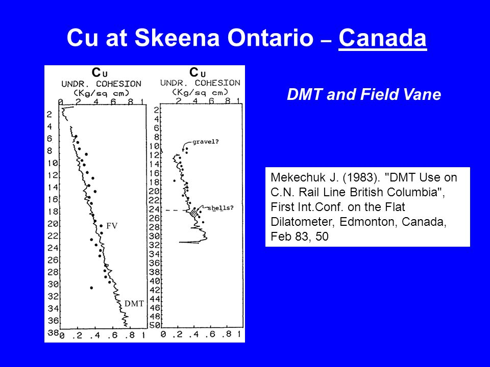 Cu at Skeena Ontario – Canada