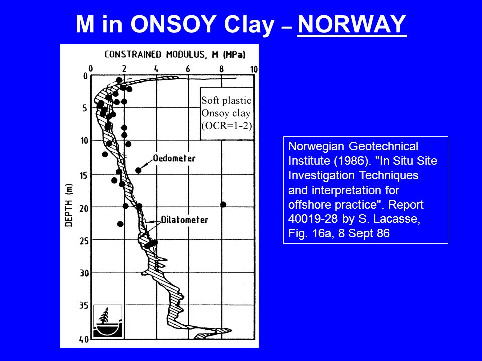 M in ONSOY Clay – NORWAY