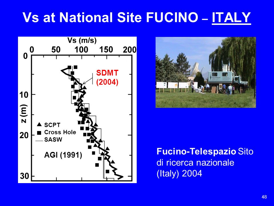 Vs at National Site FUCINO – ITALY