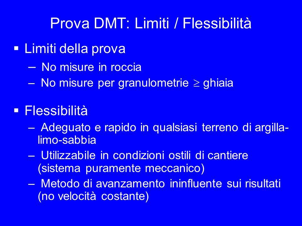 Prova DMT: Limiti / Flessibilità