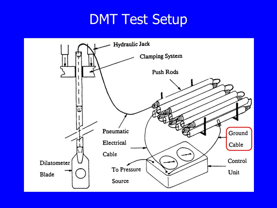 DMT Test Setup