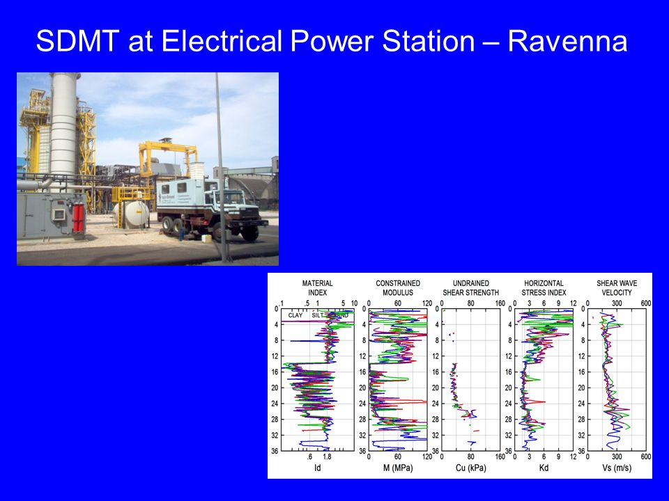 SDMT at Electrical Power Station – Ravenna