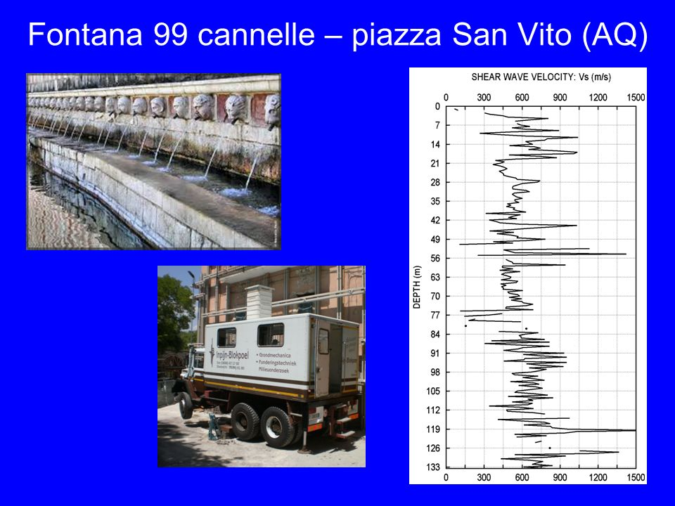 Fontana 99 cannelle – piazza San Vito (AQ)
