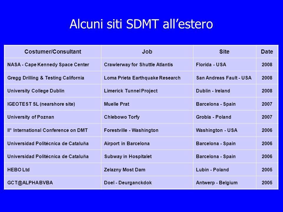 Alcuni siti SDMT all'estero