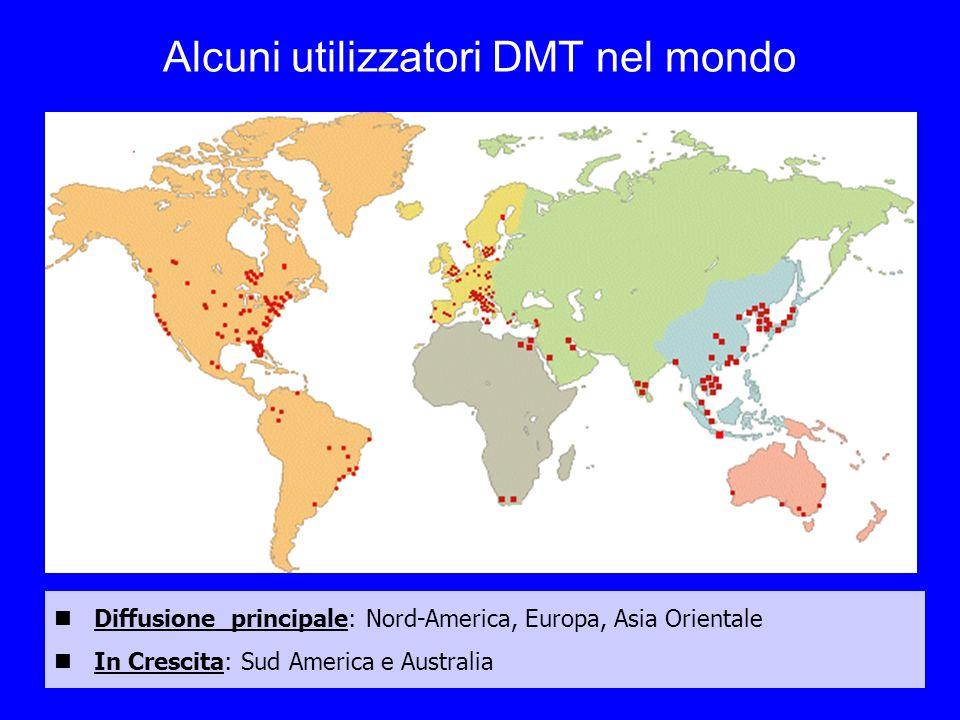 Alcuni utilizzatori DMT nel mondo