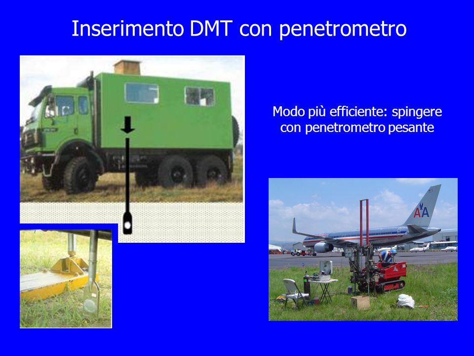 Inserimento DMT con penetrometro
