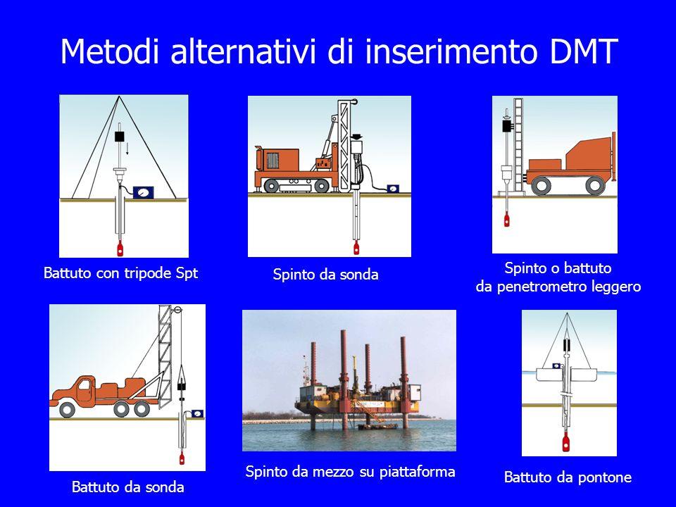 Metodi alternativi di inserimento DMT