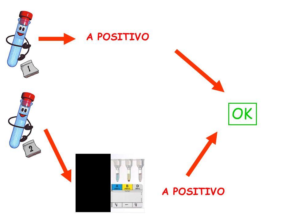 A POSITIVO OK A POSITIVO