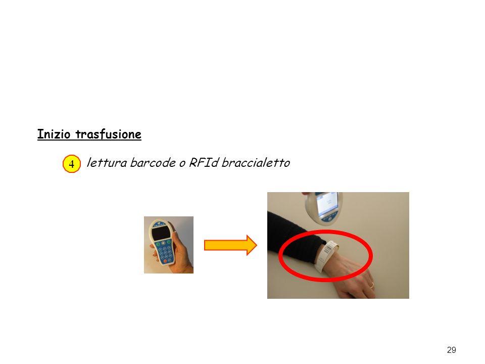lettura barcode o RFId braccialetto 4