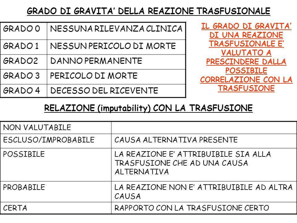 GRADO DI GRAVITA' DELLA REAZIONE TRASFUSIONALE GRADO 0