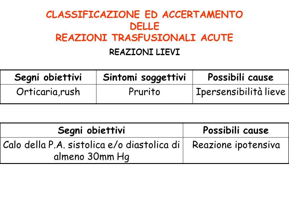 CLASSIFICAZIONE ED ACCERTAMENTO