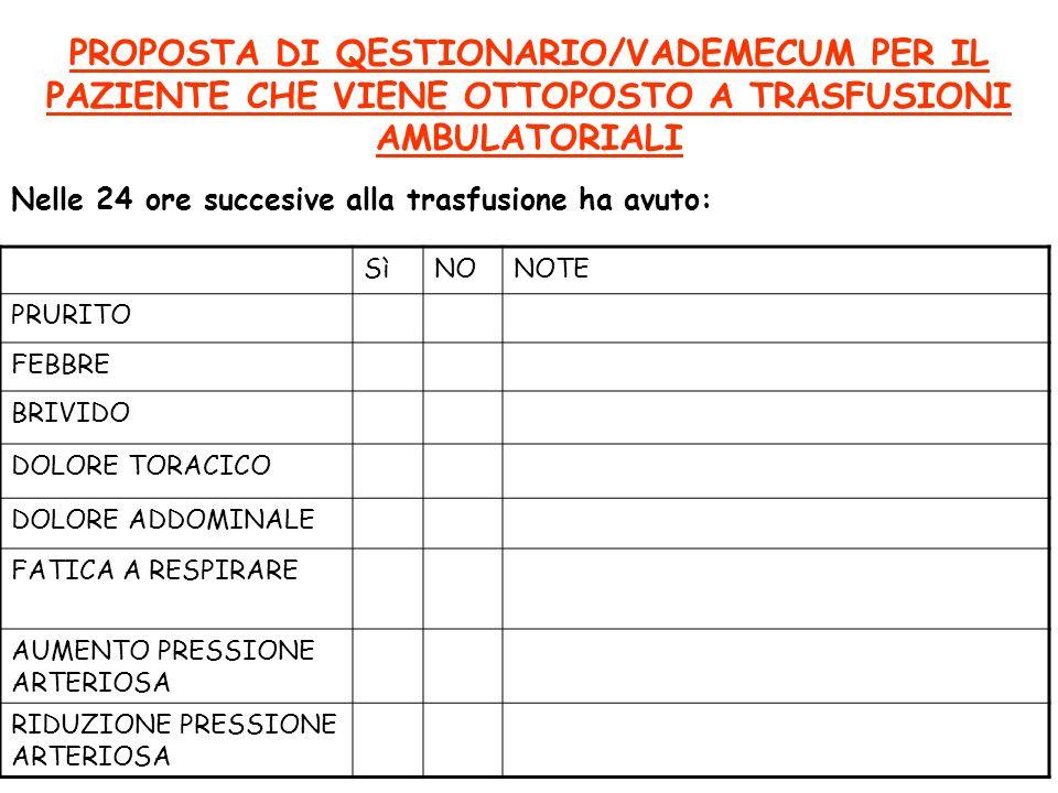 PROPOSTA DI QESTIONARIO/VADEMECUM PER IL PAZIENTE CHE VIENE OTTOPOSTO A TRASFUSIONI AMBULATORIALI