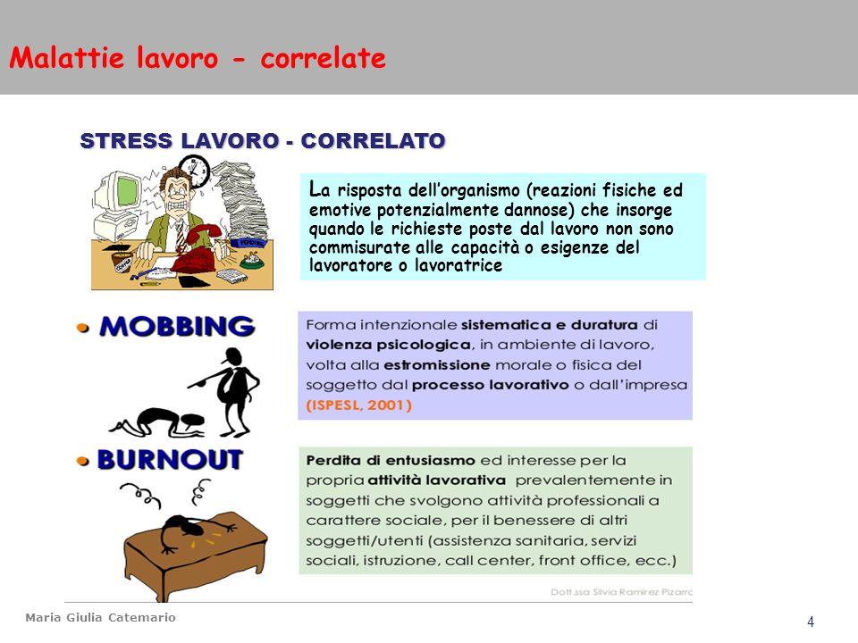 Malattie lavoro - correlate