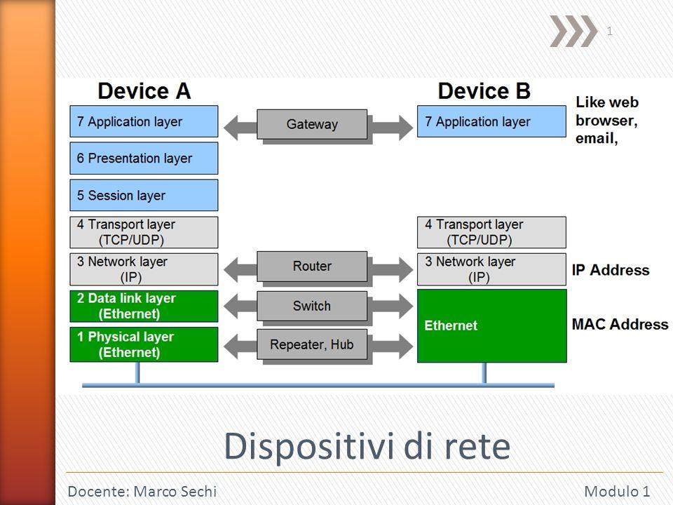 Dispositivi di rete Docente: Marco Sechi Modulo 1