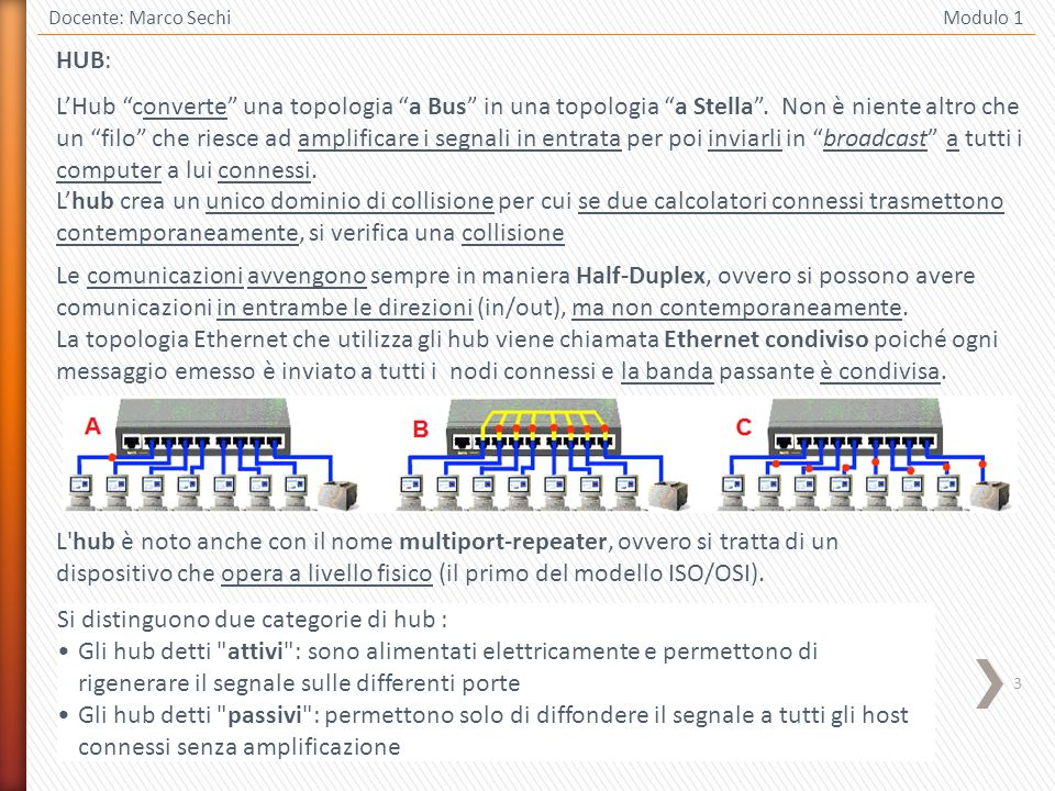 Si distinguono due categorie di hub :