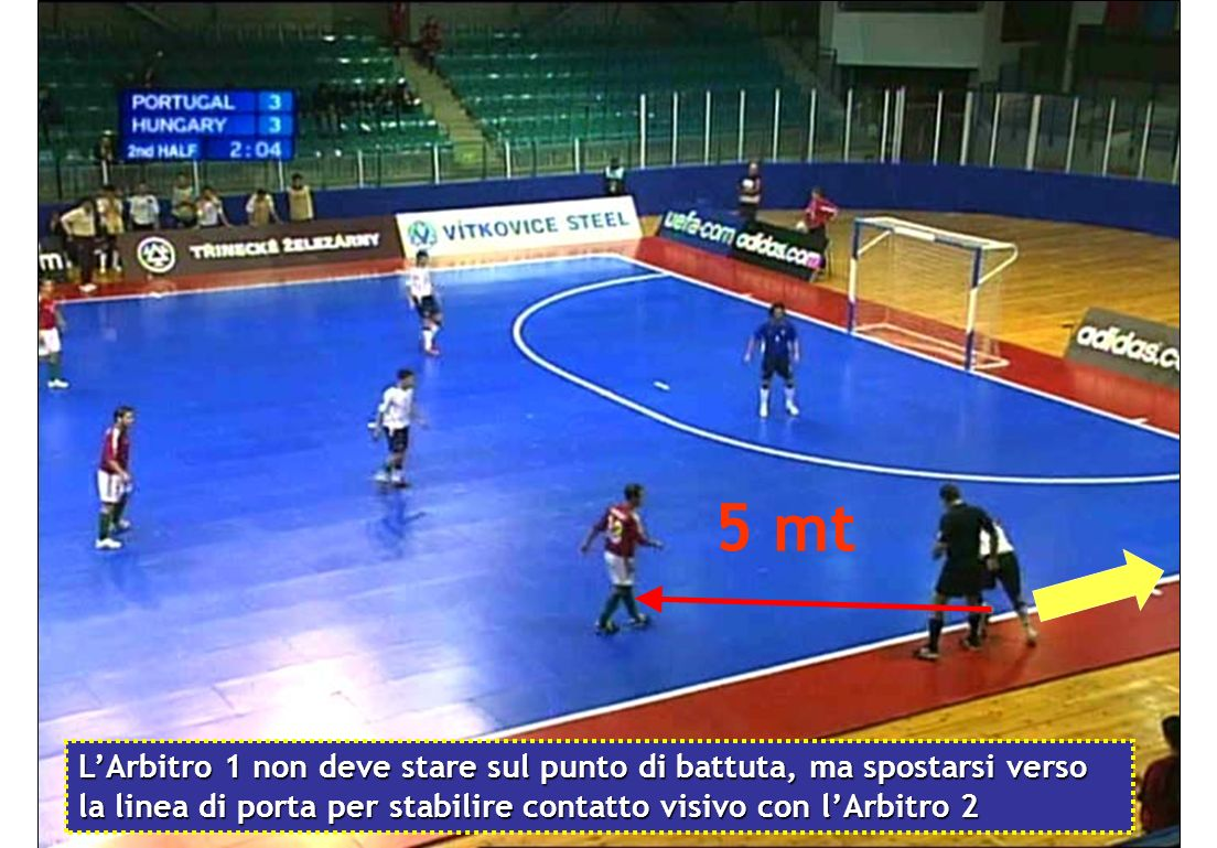 5 mt L'Arbitro 1 non deve stare sul punto di battuta, ma spostarsi verso la linea di porta per stabilire contatto visivo con l'Arbitro 2.