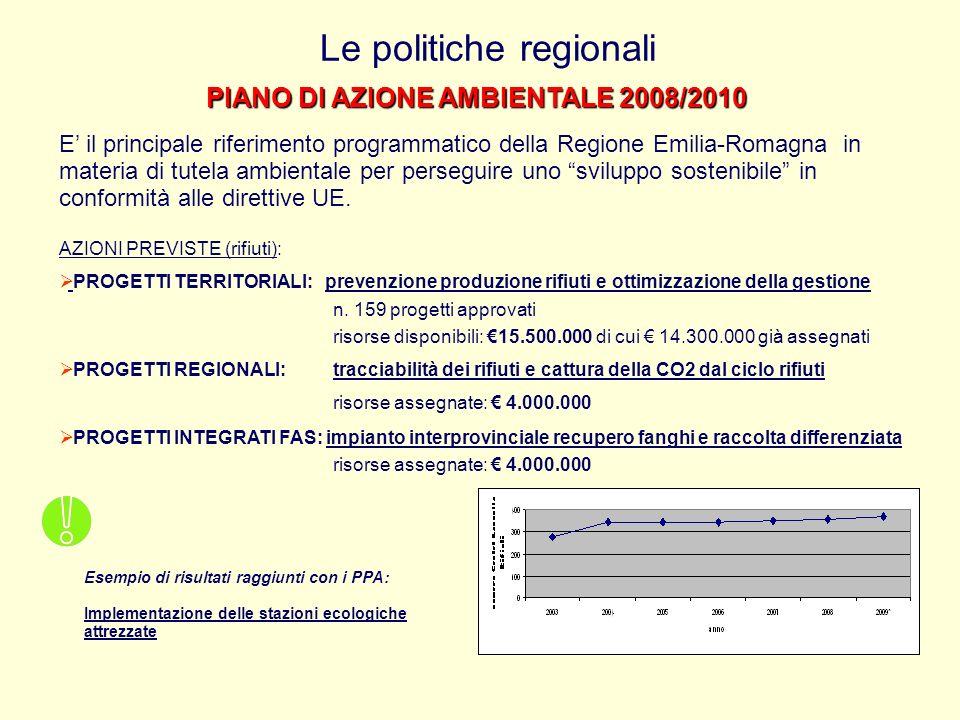 PIANO DI AZIONE AMBIENTALE 2008/2010