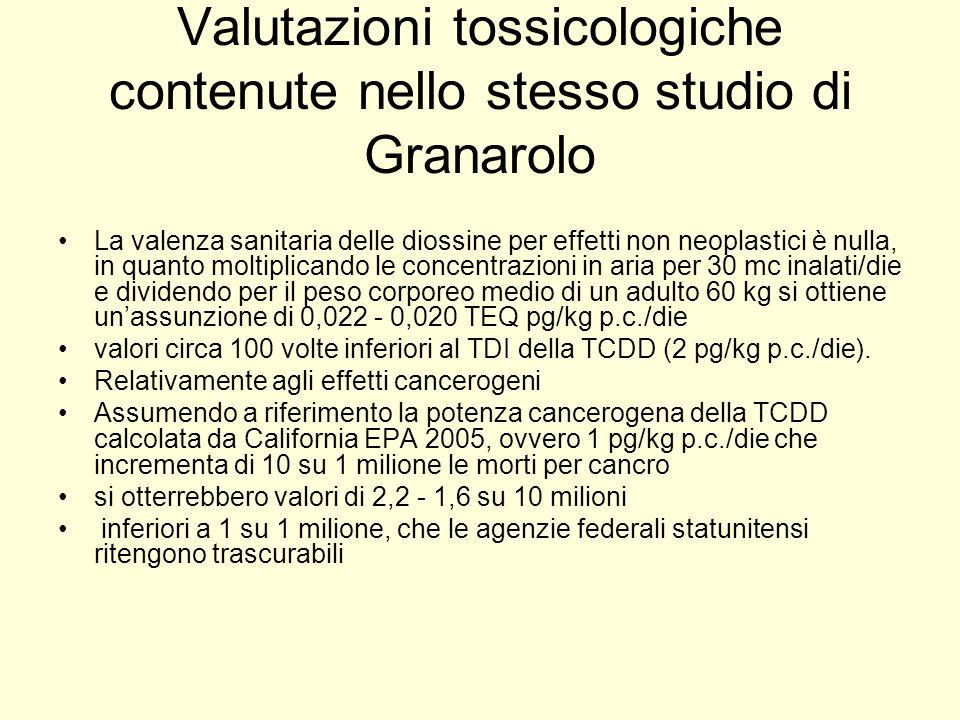 Valutazioni tossicologiche contenute nello stesso studio di Granarolo