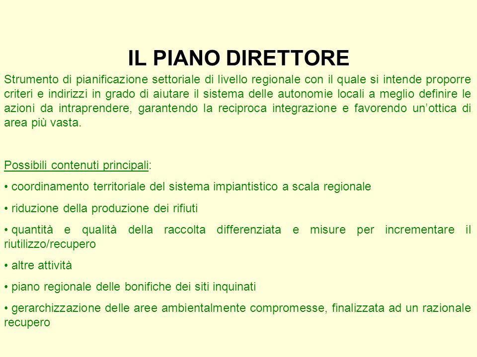 IL PIANO DIRETTORE