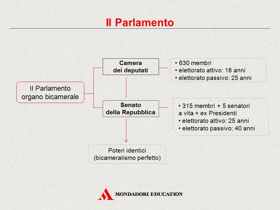 Il Parlamento Il Parlamento organo bicamerale Camera 630 membri