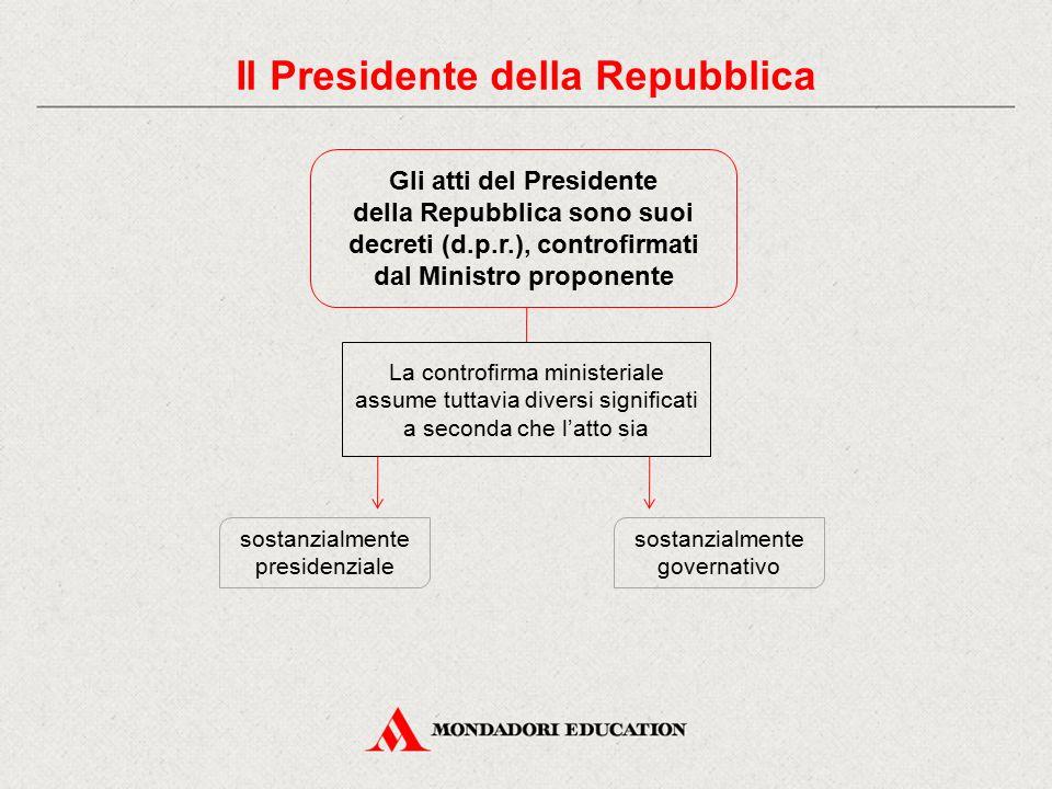 Il Presidente della Repubblica Gli atti del Presidente