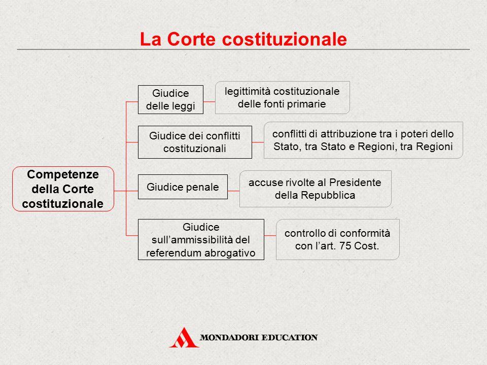 La Corte costituzionale Competenze della Corte costituzionale