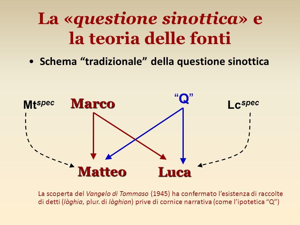 La «questione sinottica» e la teoria delle fonti