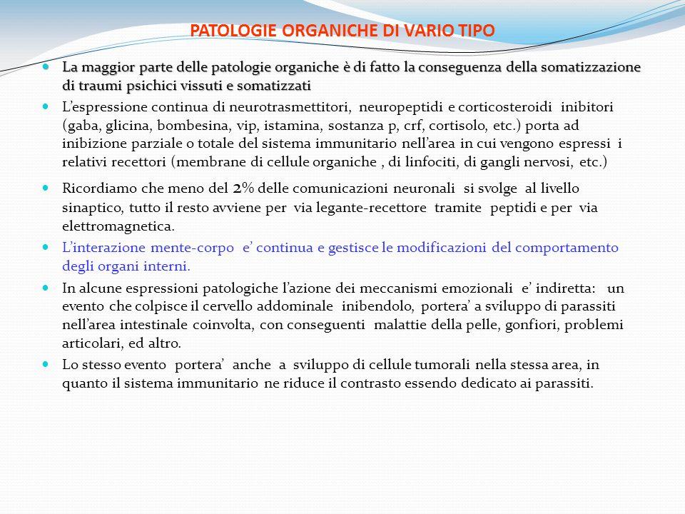 PATOLOGIE ORGANICHE DI VARIO TIPO