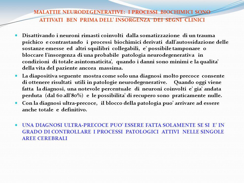 MALATTIE NEURODEGENERATIVE: I PROCESSI BIOCHIMICI SONO