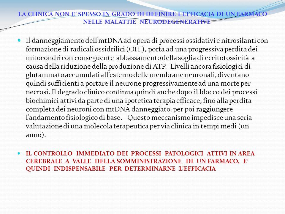 LA CLINICA NON E' SPESSO IN GRADO DI DEFINIRE L'EFFICACIA DI UN FARMACO NELLE MALATTIE NEURODEGENERATIVE