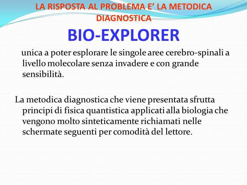 LA RISPOSTA AL PROBLEMA E' LA METODICA DIAGNOSTICA BIO-EXPLORER